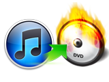 Burn Video to DVD